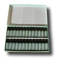 Applied Physiology Kit